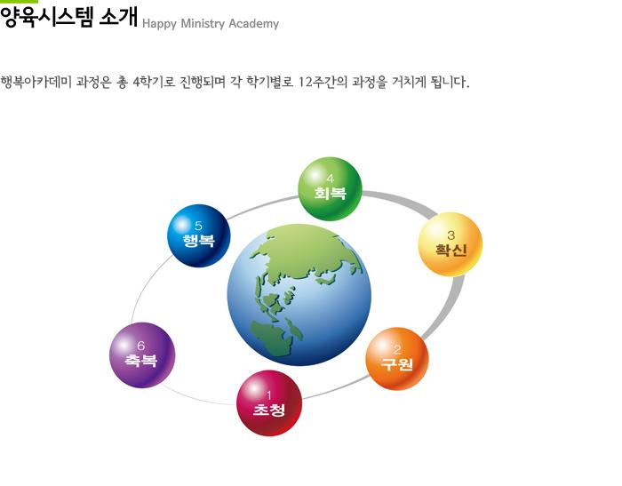 양육시스템소개.jpg